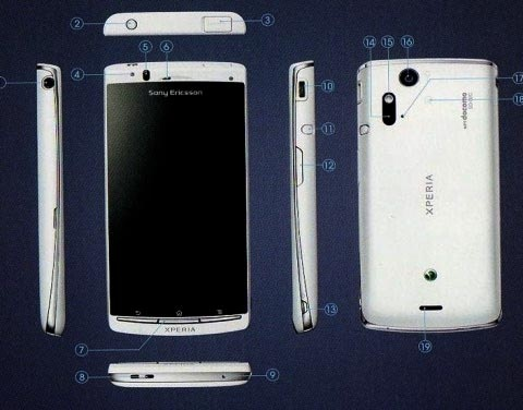 «Засветился» смартфон Sony Ericsson Acro