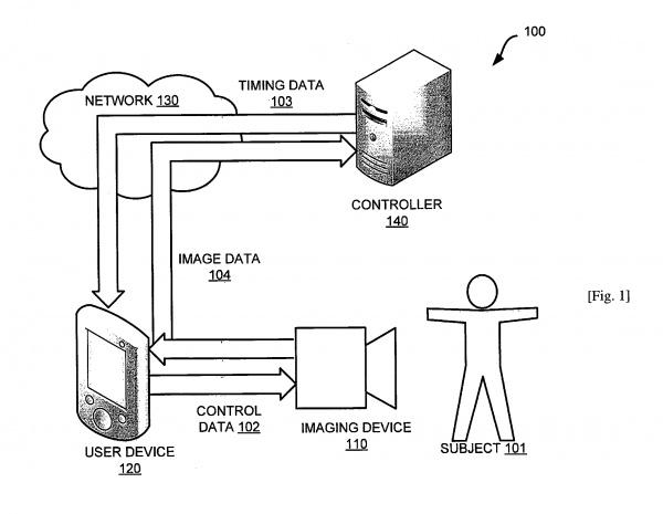 Sony получила патент на технологию, которая позволяет анализировать селфи